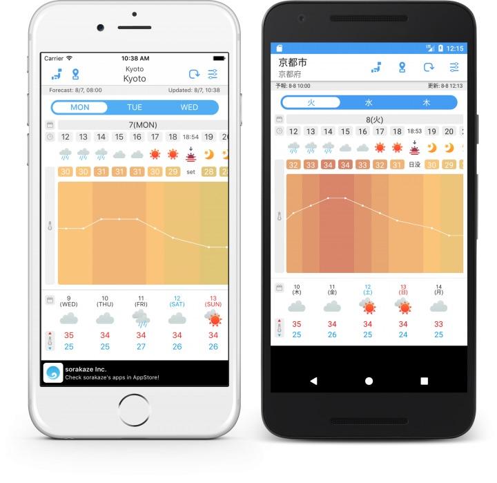 """Многоязычное приложение """"WeatherJapan"""" («Прогноз погоды в Японии») для иностранных туристов в Японии"""