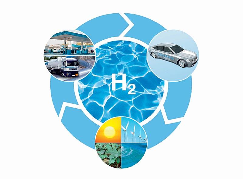 Создан первичный план для построения «общества на водородной энергии»