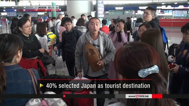 Граждане Китая предпочитают туризм в Японию