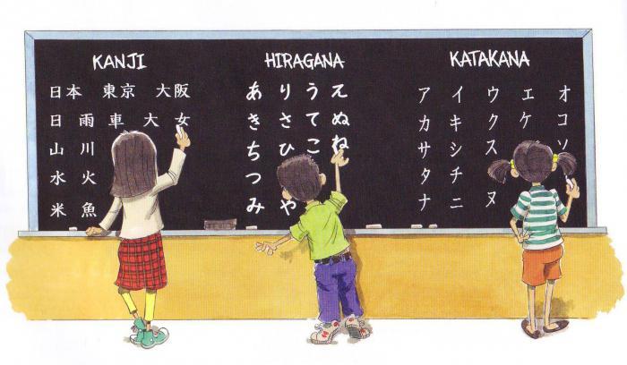 Семинар в Екатеринбурге по методике преподавания японского языка