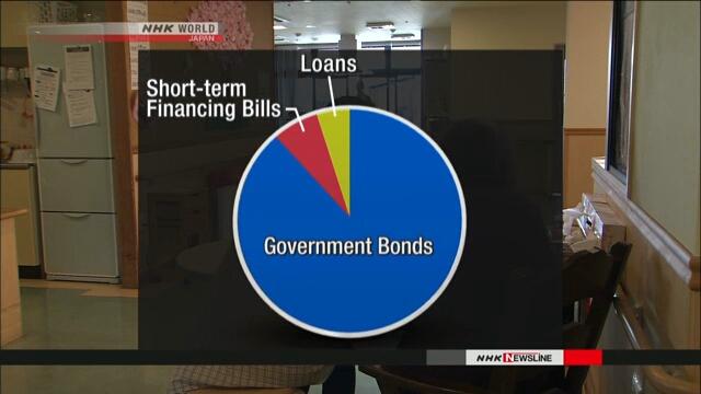 Государственный долг в Японии достиг рекордного уровня
