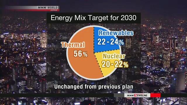 Правительство Японии одобрило энергетический план на долгосрочную перспективу