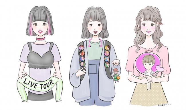 Почти 70% молодых японских женщин считают себя «отаку»