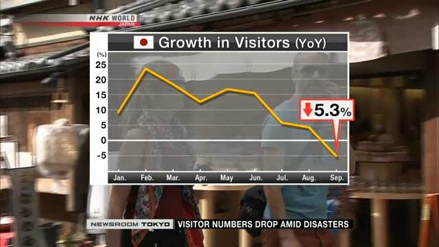 Число иностранных туристов в Японии снизилось в сентябре из-за стихийных бедствий