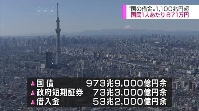 Государственный долг Японии достиг рекордных показателей