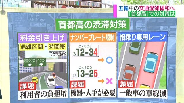 Токийские власти просят компании помочь сократить загруженность транспорта во время проведения Игр