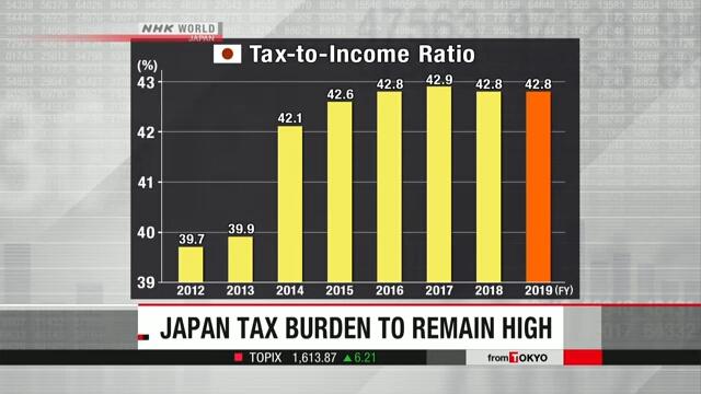 В Японии остается высоким налоговое бремя для служащих и компаний
