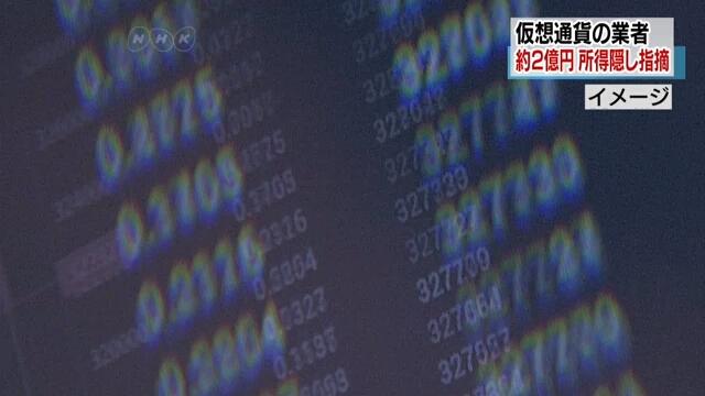 Компания-брокер криптовалют скрывала доходы от своих операций