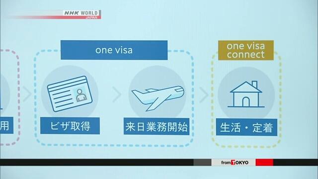 Японские компании начинают предлагать новые услуги иностранцам