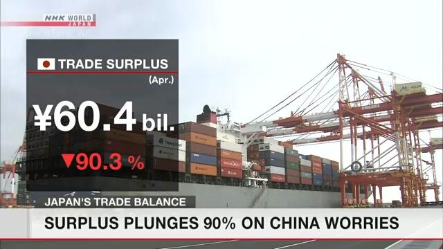 Профицит торгового баланса Японии сократился более чем на 90%