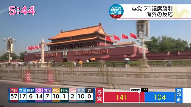Китай внимательно наблюдает за результатами выборов в верхнюю палату Японии