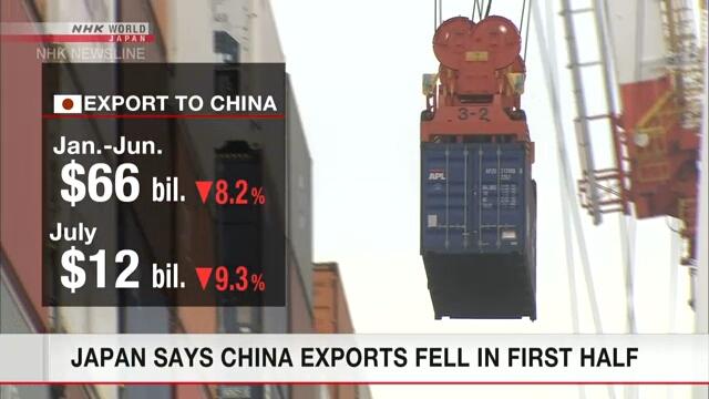 Япония говорит, что ее экспорт в Китай упал за первое полугодие