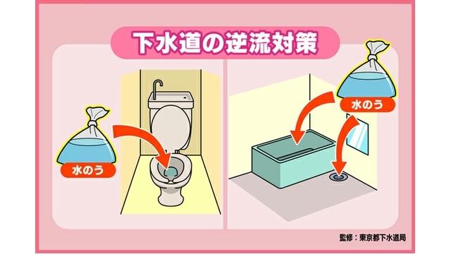 Практические советы: Что можно и чего нельзя делать после тайфуна (4)