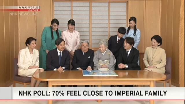 Опрос NHK показал: 70% японцев чувствуют, что им близка императорская семья