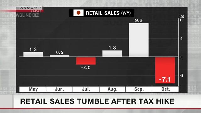 В Японии отмечено снижение объемов розничной торговли после повышения потребительского налога