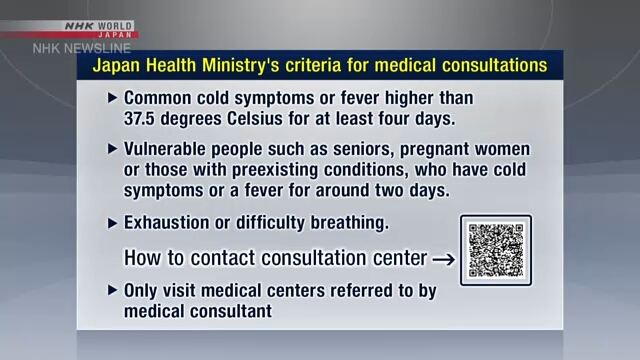Правительство опубликовало критерии обращения за медицинской консультацией в связи с новым коронавирусом